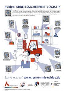 Vorschau auf das Plakat eVideo Arbeitssicherheit Logistik