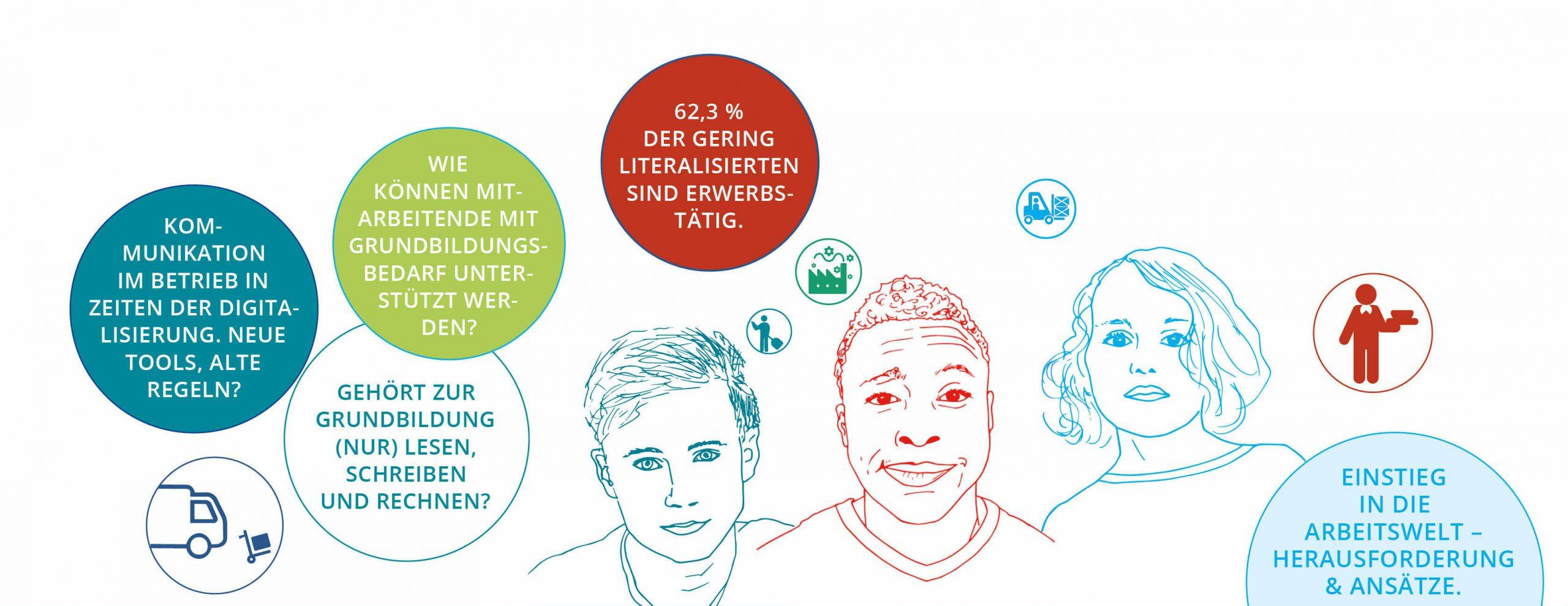 FACHAUSTAUSCH IM VIRTUELLEN RAUM: Einfache Sprache und Grundbildung in Ausbildungsbetrieben – Digitale Lösungswege